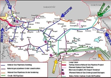 Pipelines Turkey